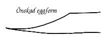 eggform